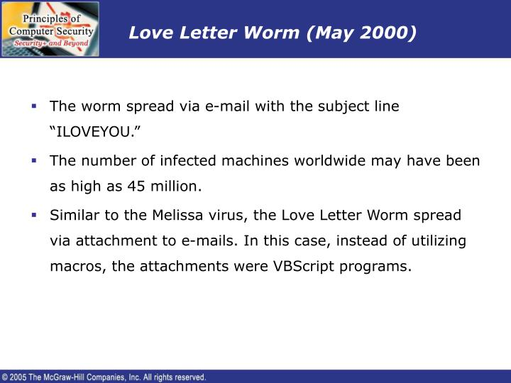 Love Letter Worm (May 2000)