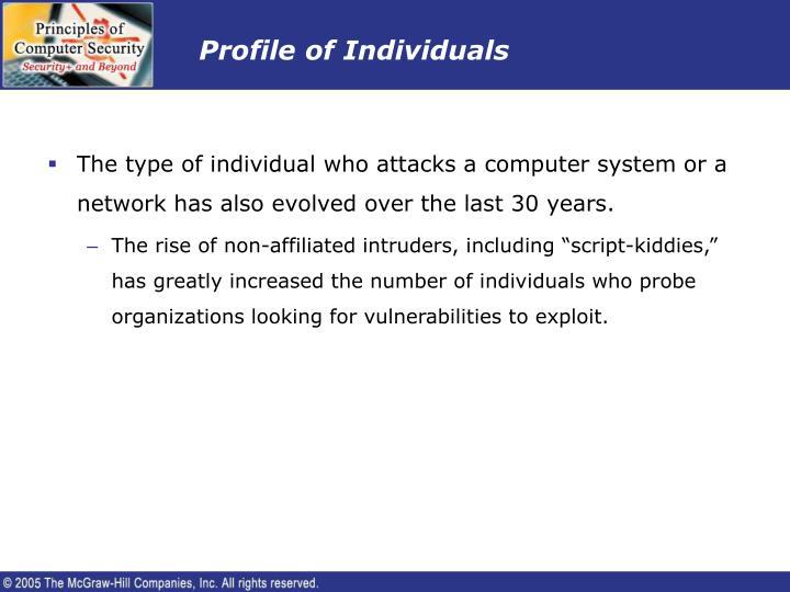 Profile of Individuals