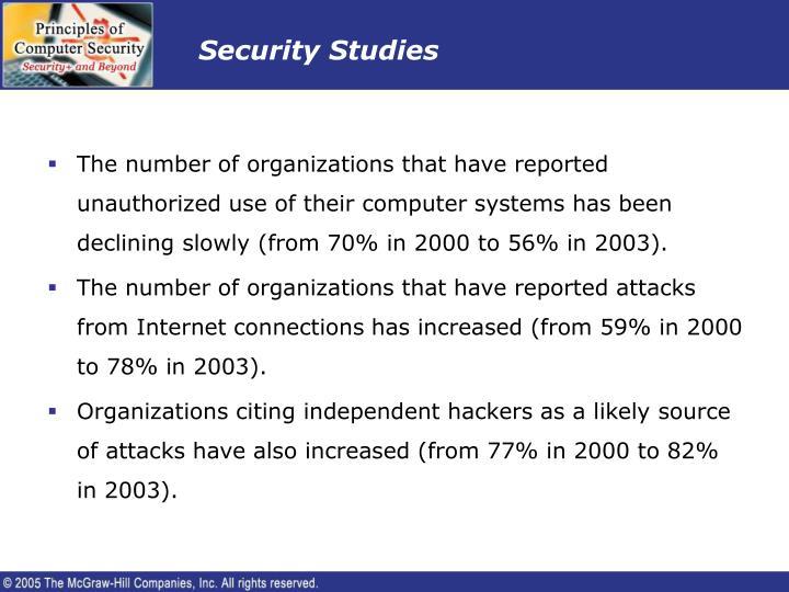 Security Studies