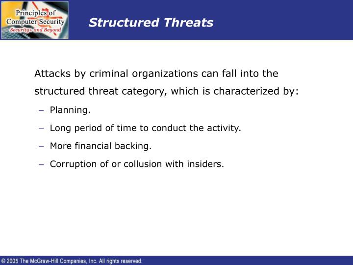 Structured Threats