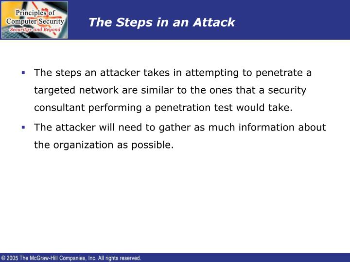 The Steps in an Attack