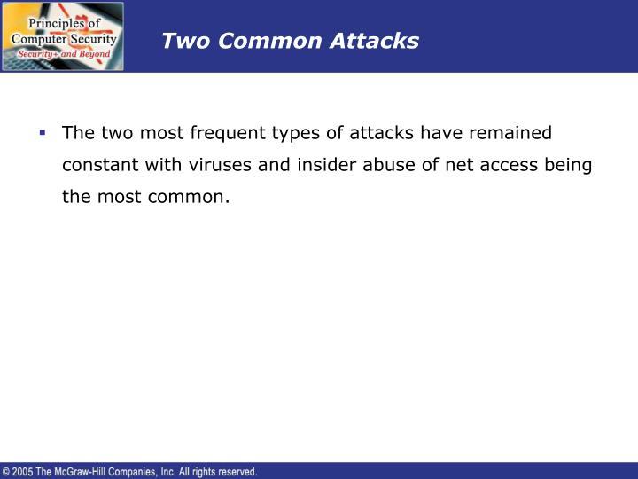 Two Common Attacks
