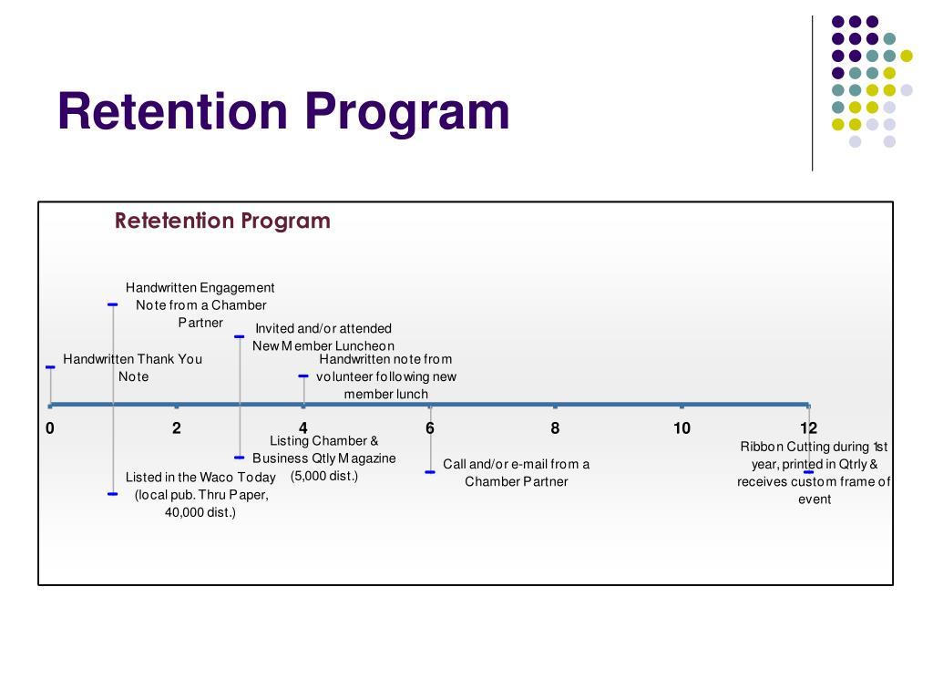 Retention Program