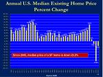 annual u s median existing home price percent change