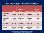 austin single family market