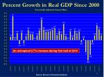 percent growth in real gdp since 2000 seasonally adjusted annual rate