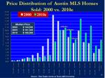 price distribution of austin mls homes sold 2000 vs 2010e