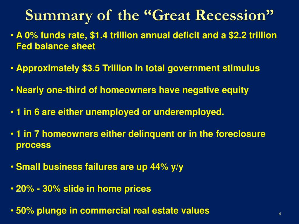 "Summary of the ""Great Recession"""