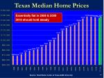 texas median home prices