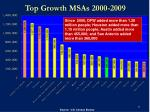 top growth msas 2000 2009