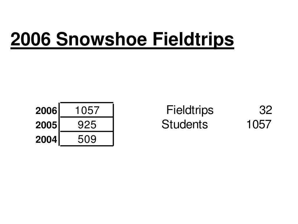 2006 Snowshoe Fieldtrips