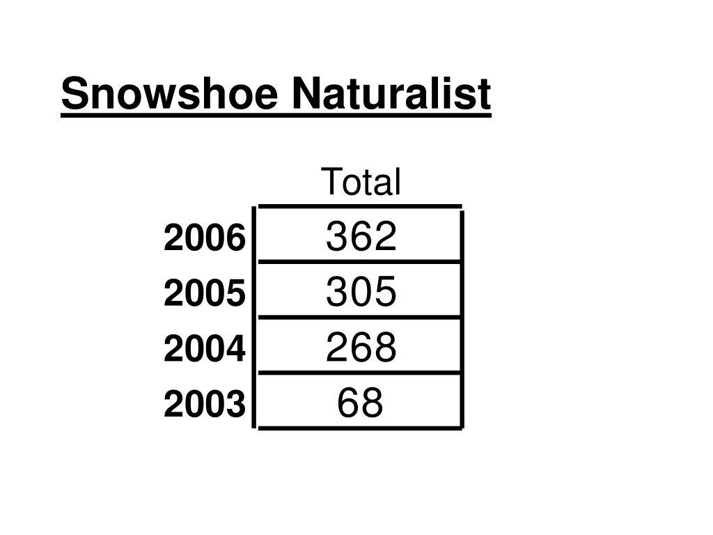 Snowshoe Naturalist