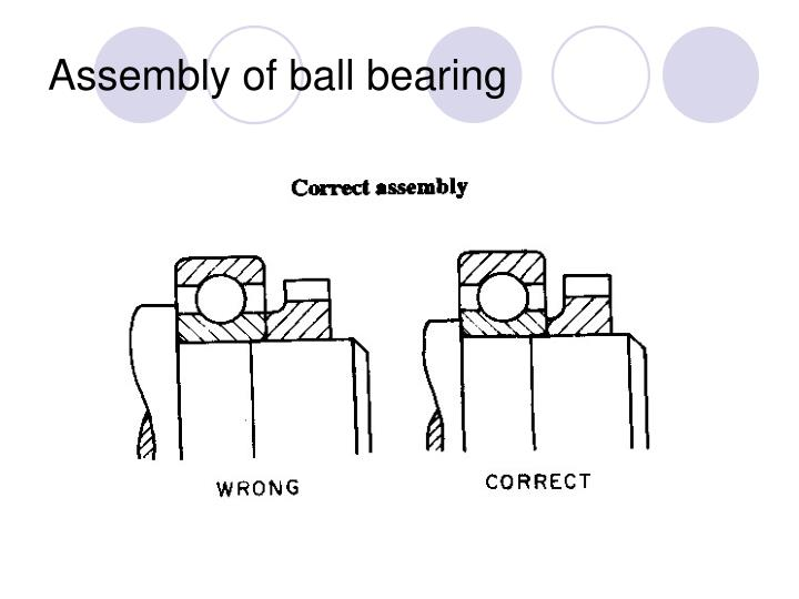 Assembly of ball bearing