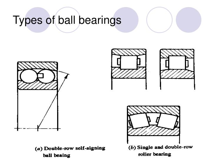 Types of ball bearings