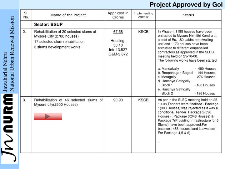 Project Approved by GoI