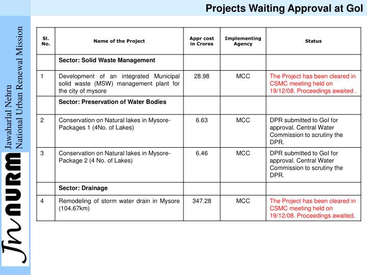 Projects Waiting Approval at GoI