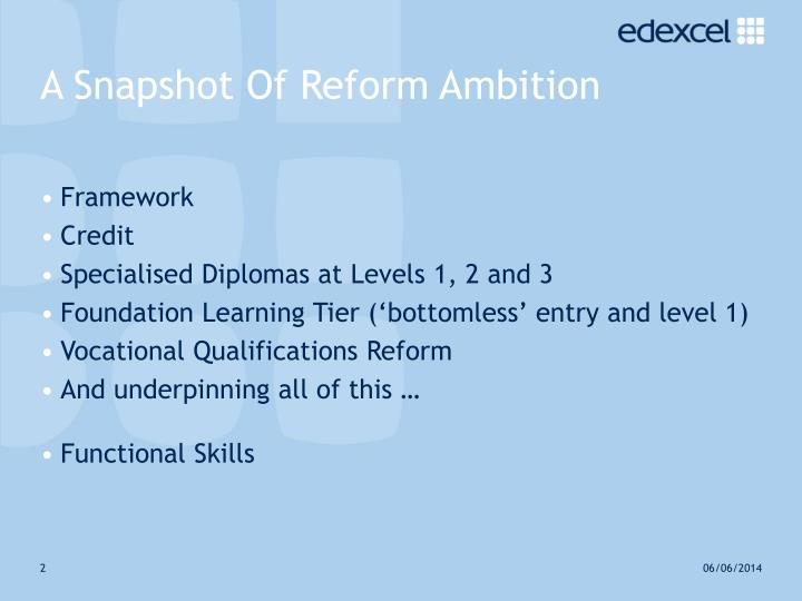 A Snapshot Of Reform Ambition