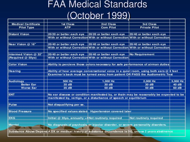 FAA Medical Standards