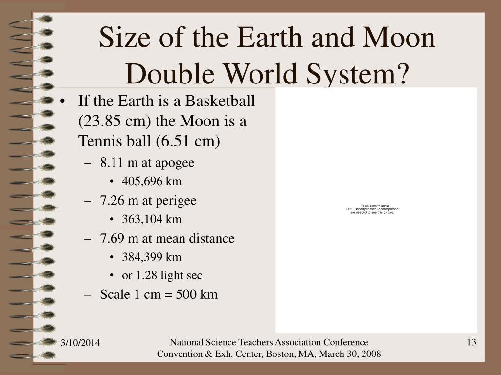 If the Earth is a Basketball (23.85 cm) the Moon is a Tennis ball (6.51 cm)