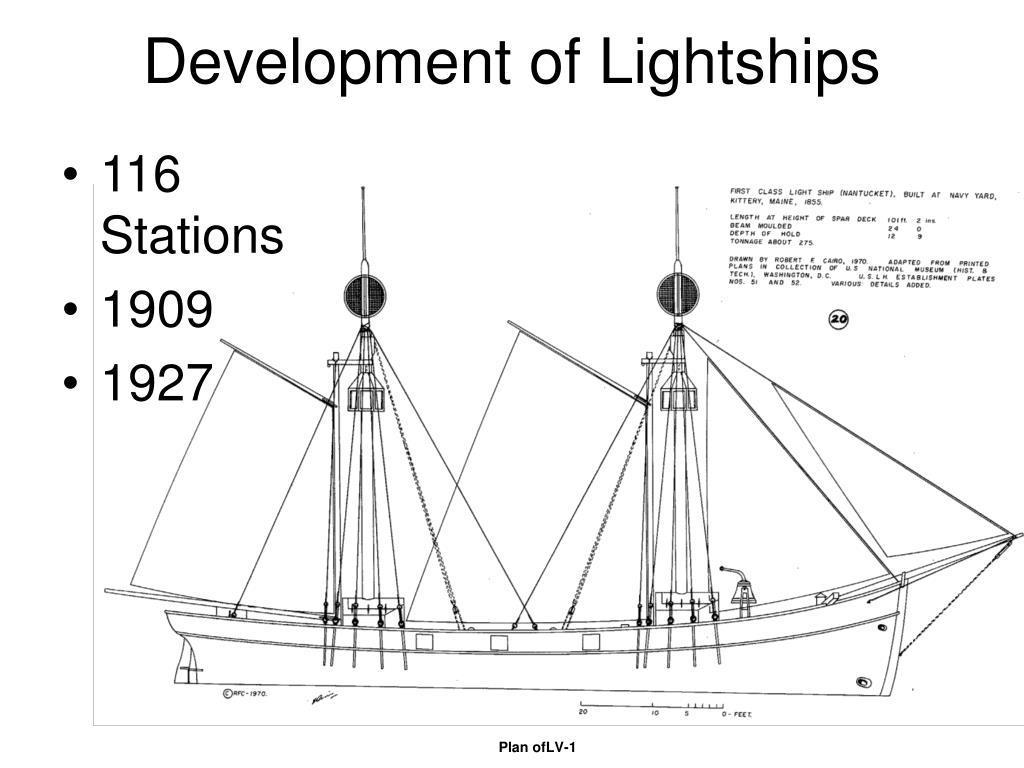 Development of Lightships