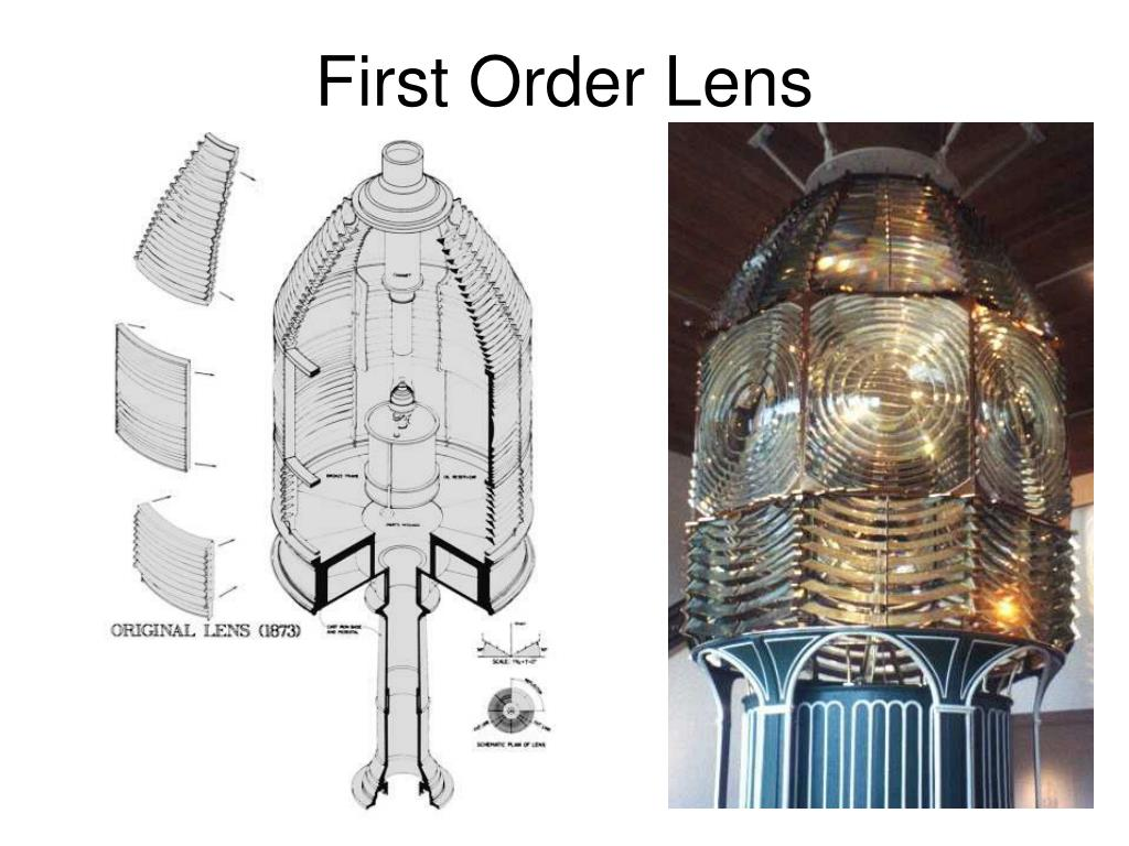 First Order Lens