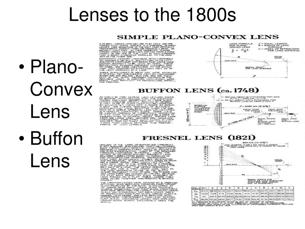Lenses to the 1800s