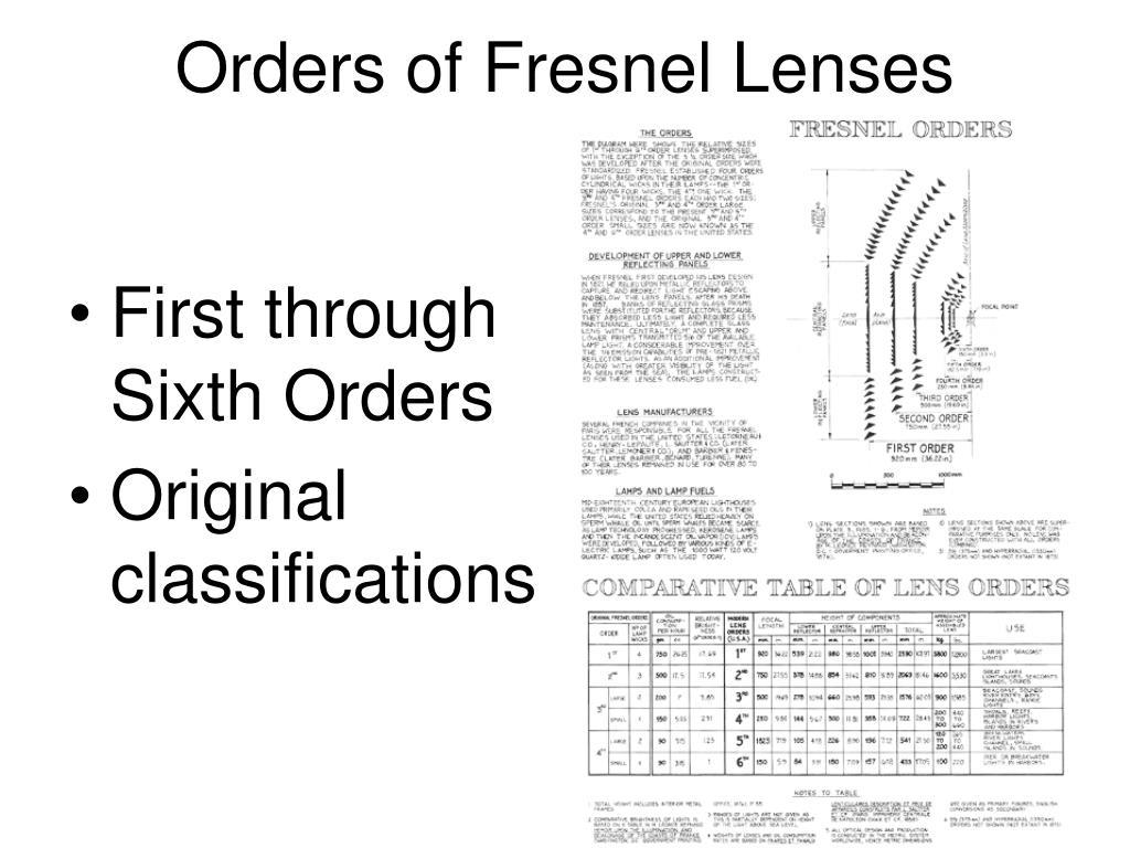 Orders of Fresnel Lenses