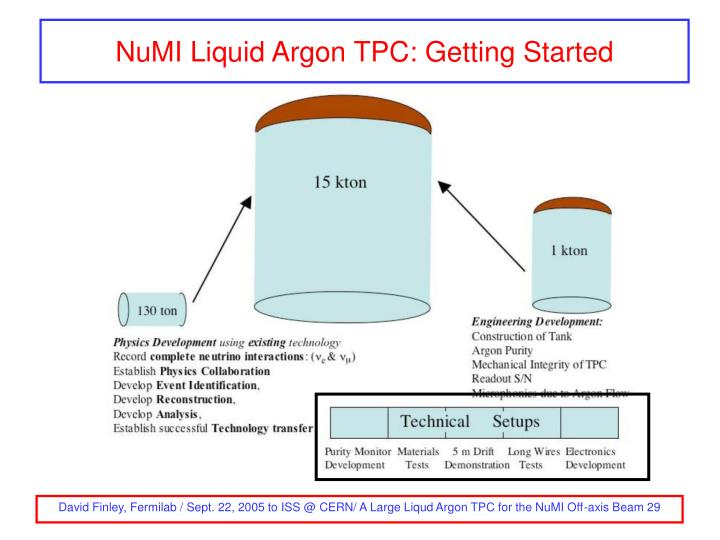 NuMI Liquid Argon TPC: Getting Started