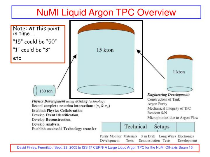 NuMI Liquid Argon TPC Overview