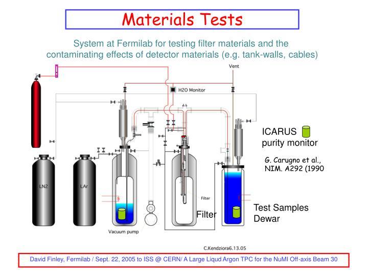 Materials Tests