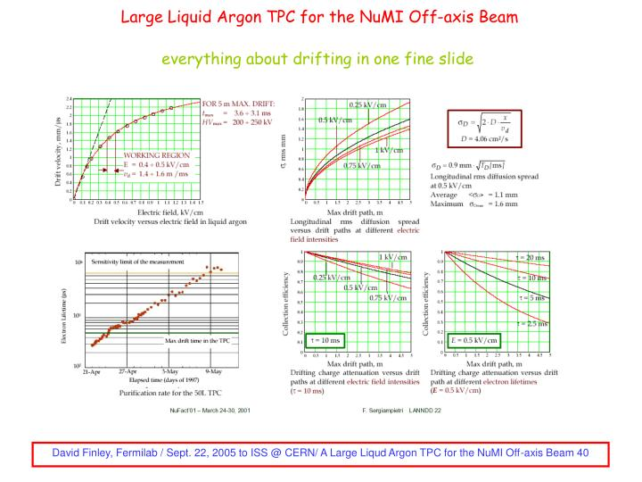 Large Liquid Argon TPC for the NuMI Off-axis Beam