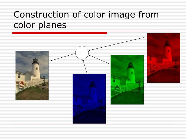Construction of color image from color planes