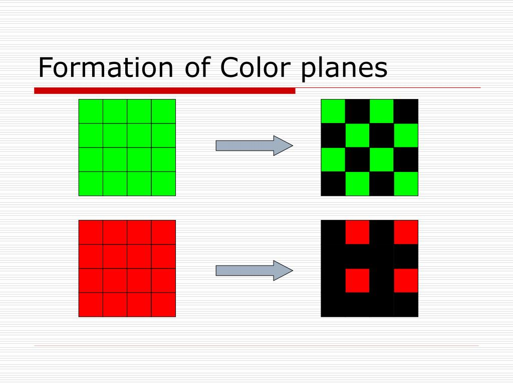 Formation of Color planes