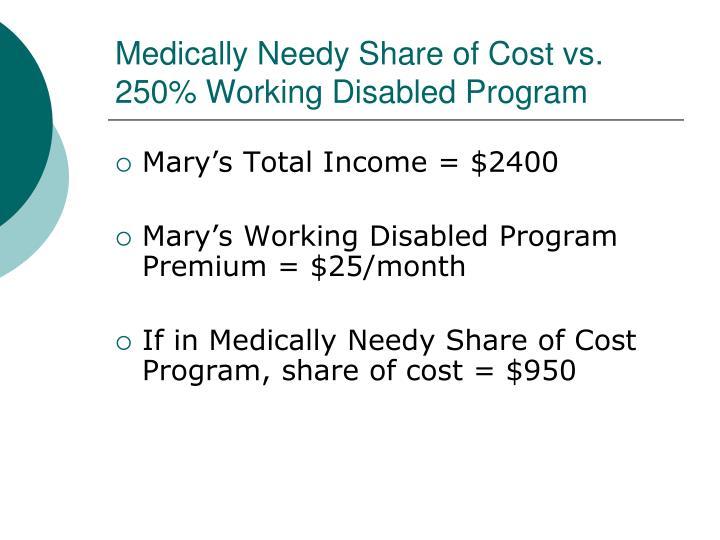 Medically Needy Share of Cost vs.