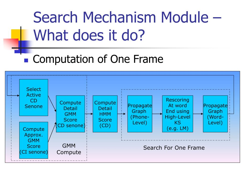 Search Mechanism Module – What does it do?