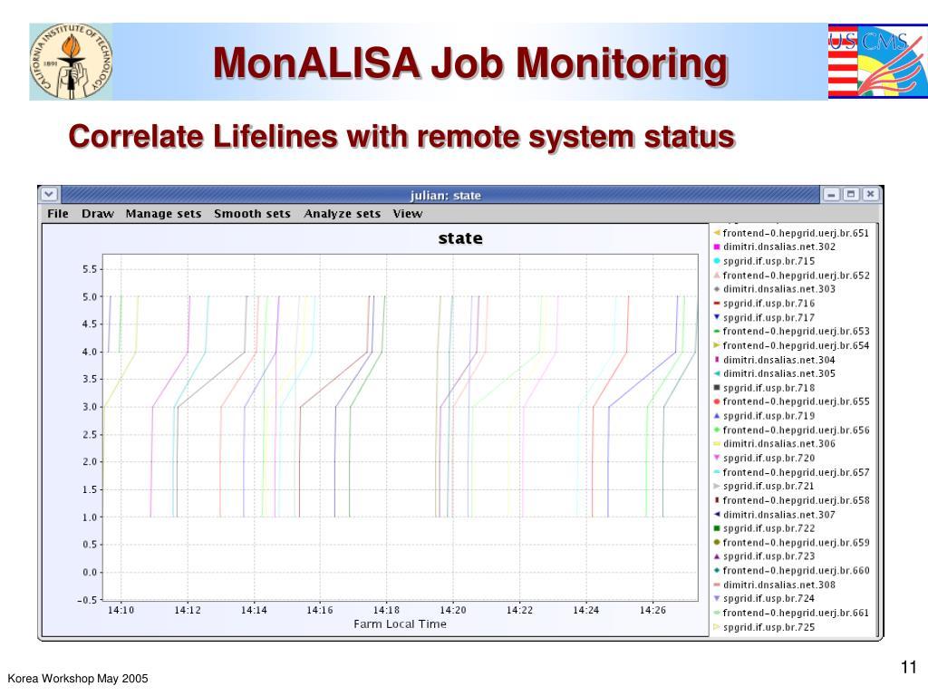 MonALISA Job Monitoring