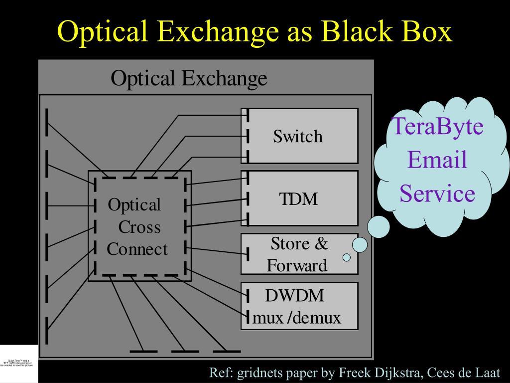Optical Exchange as Black Box