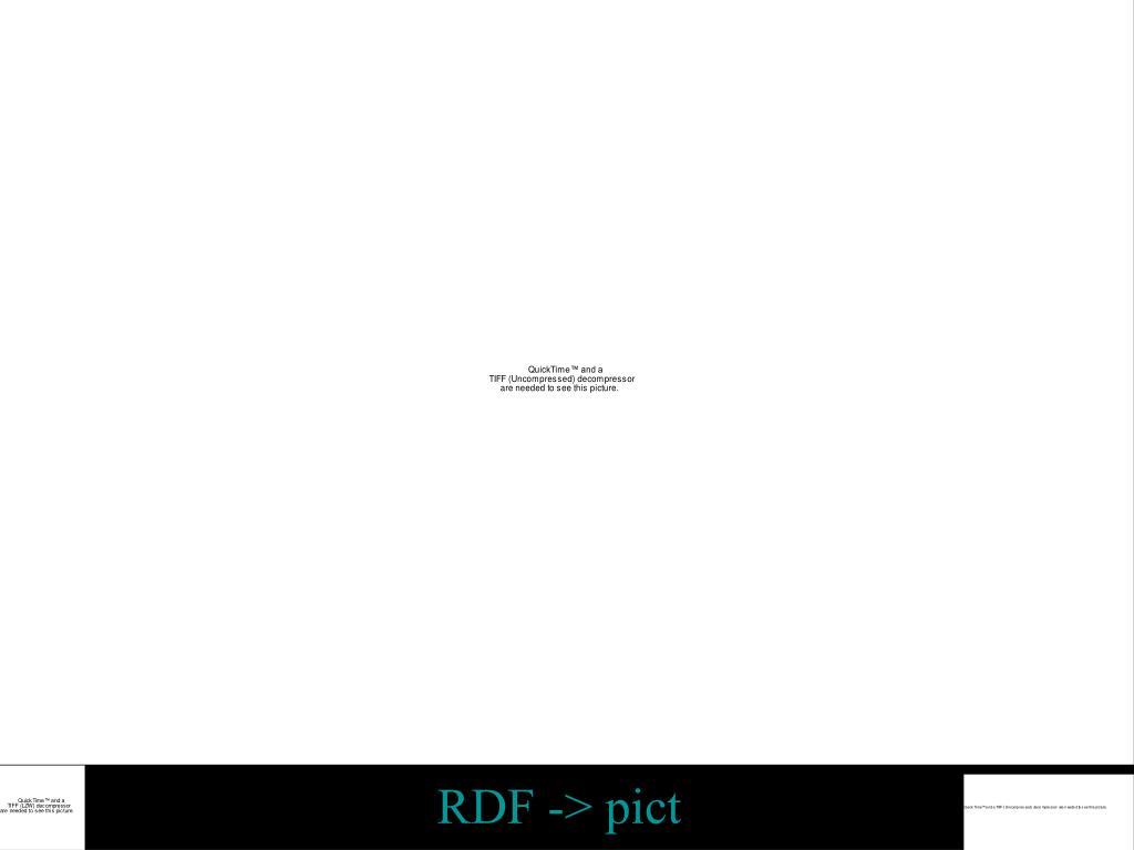 RDF -> pict