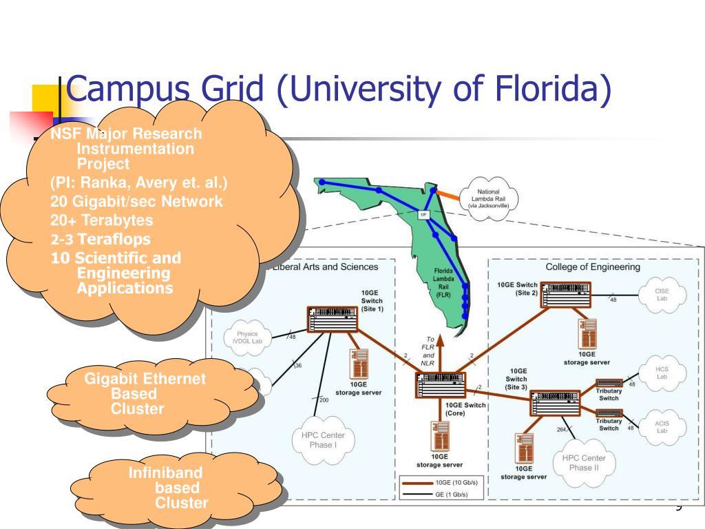 Campus Grid (University of Florida)