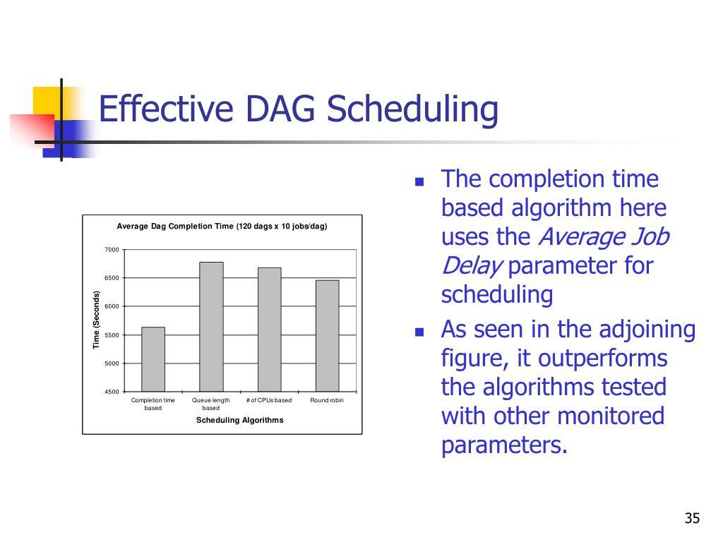 Effective DAG Scheduling
