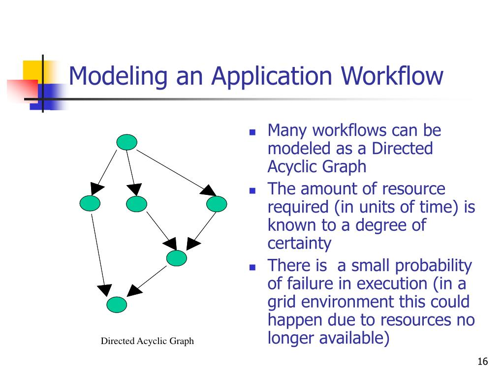 Many workflows can be modeled as a Directed Acyclic Graph