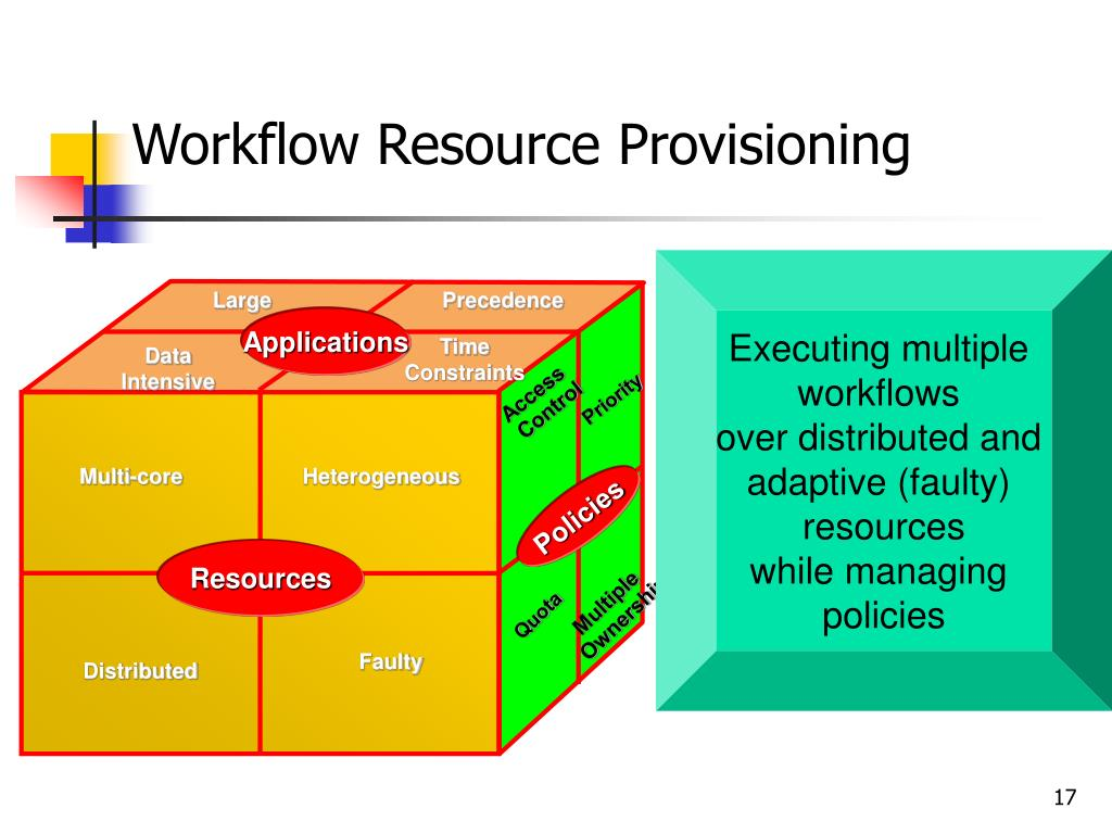 Workflow Resource Provisioning