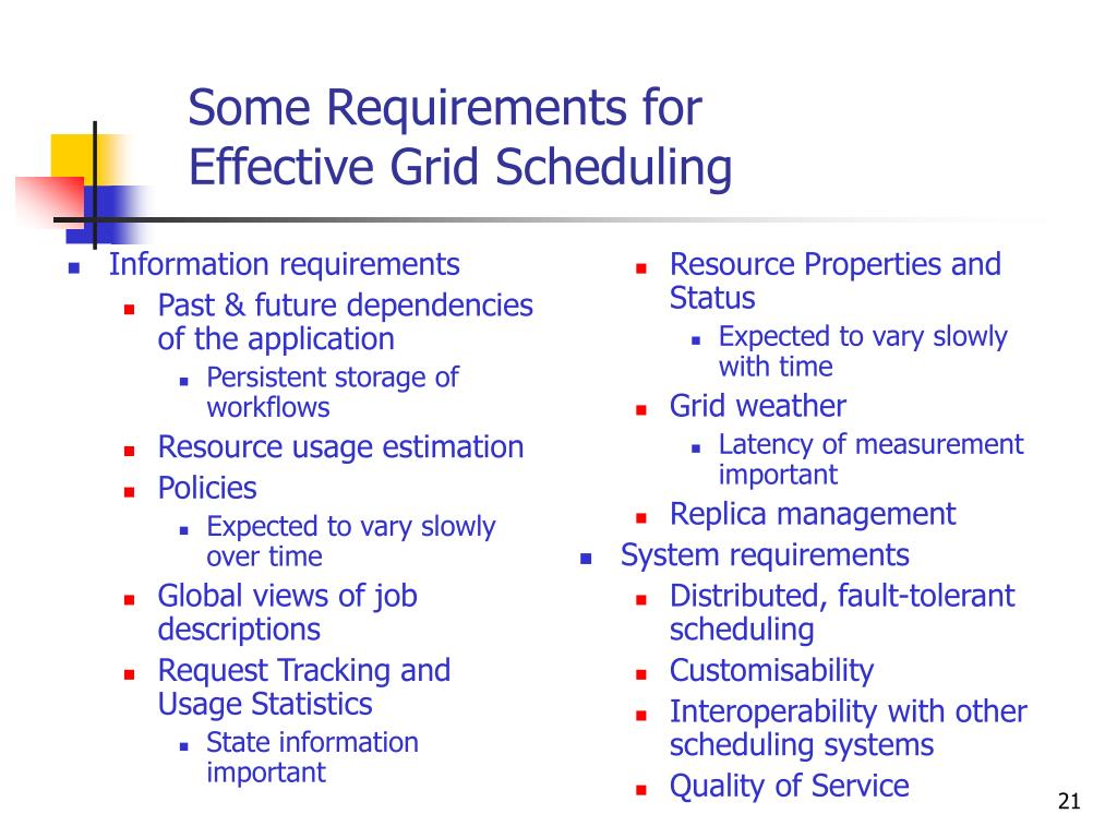 Some Requirements for Effective Grid Scheduling
