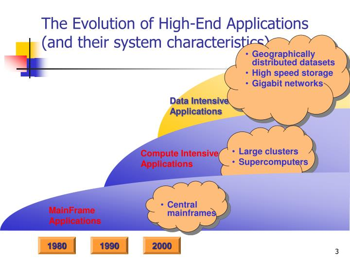 The evolution of high end applications and their system characteristics