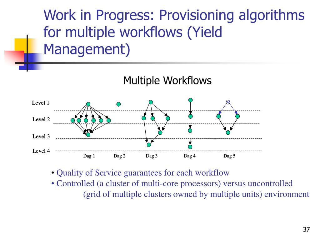 Work in Progress: Provisioning algorithms for multiple workflows (Yield Management)