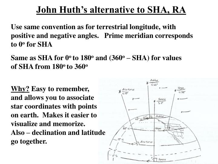 John Huth's alternative to SHA, RA