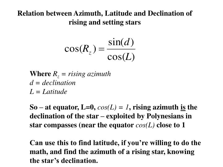 Relation between Azimuth, Latitude and Declination of