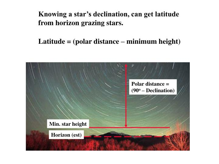 Knowing a star's declination, can get latitude