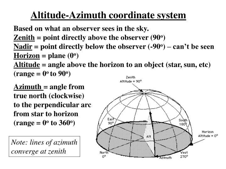 Altitude-Azimuth coordinate system