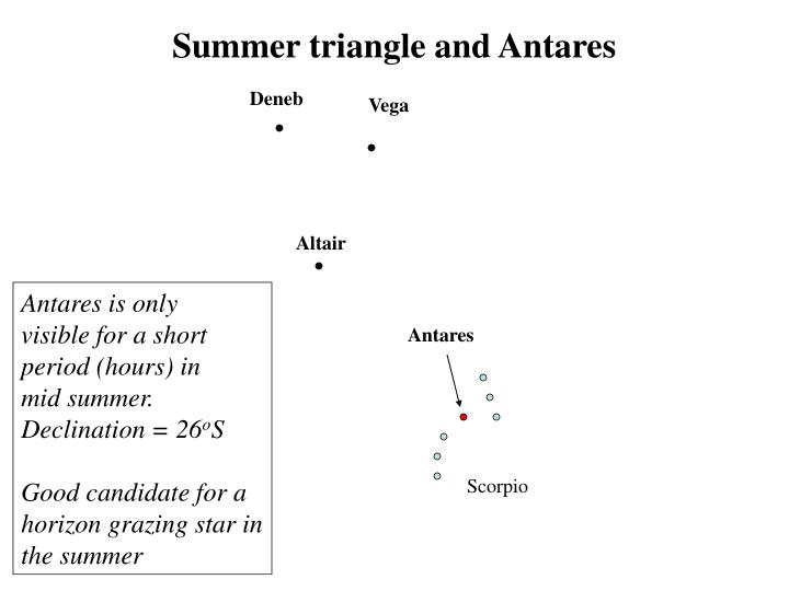 Summer triangle and Antares